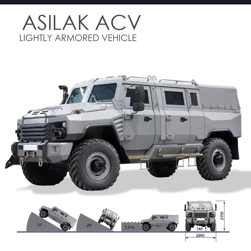 ASILAK ACV Lightly Armored Vehicle
