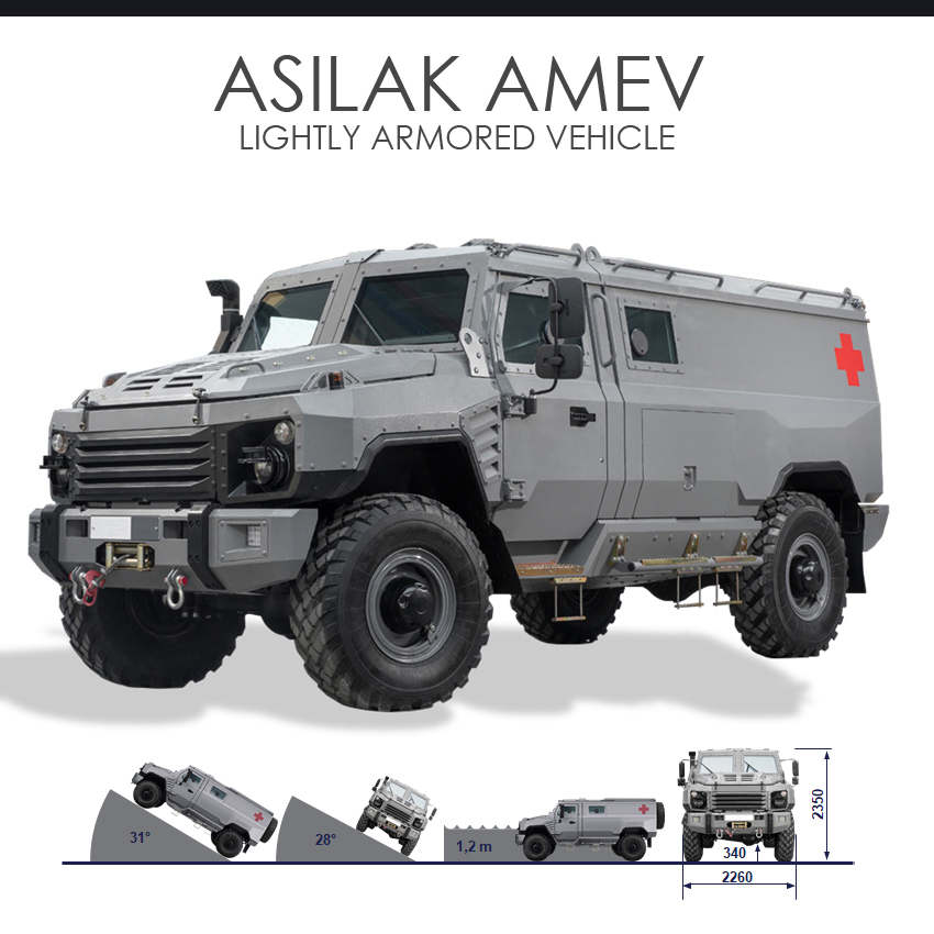 ASILAK AMEV Lightly Armored Vehicle
