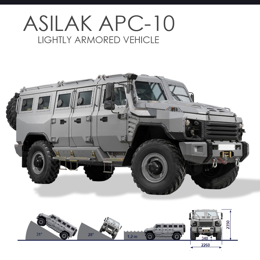ASILAK APC-10 Lightly Armored Vehicle