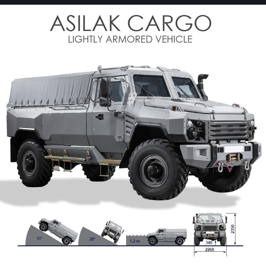 ASILAK CARGO Lightly Armored Vehicle
